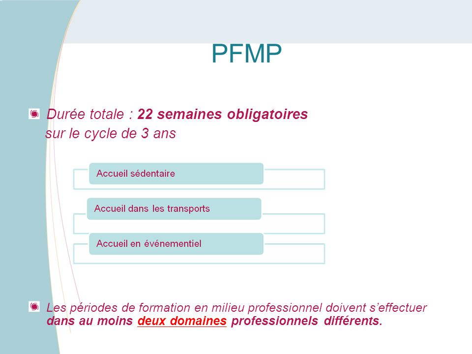 PFMP Durée totale : 22 semaines obligatoires sur le cycle de 3 ans