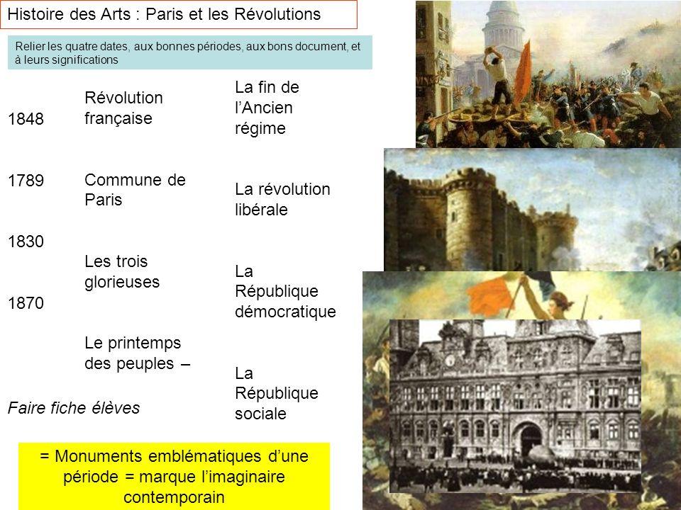 Histoire des Arts : Paris et les Révolutions