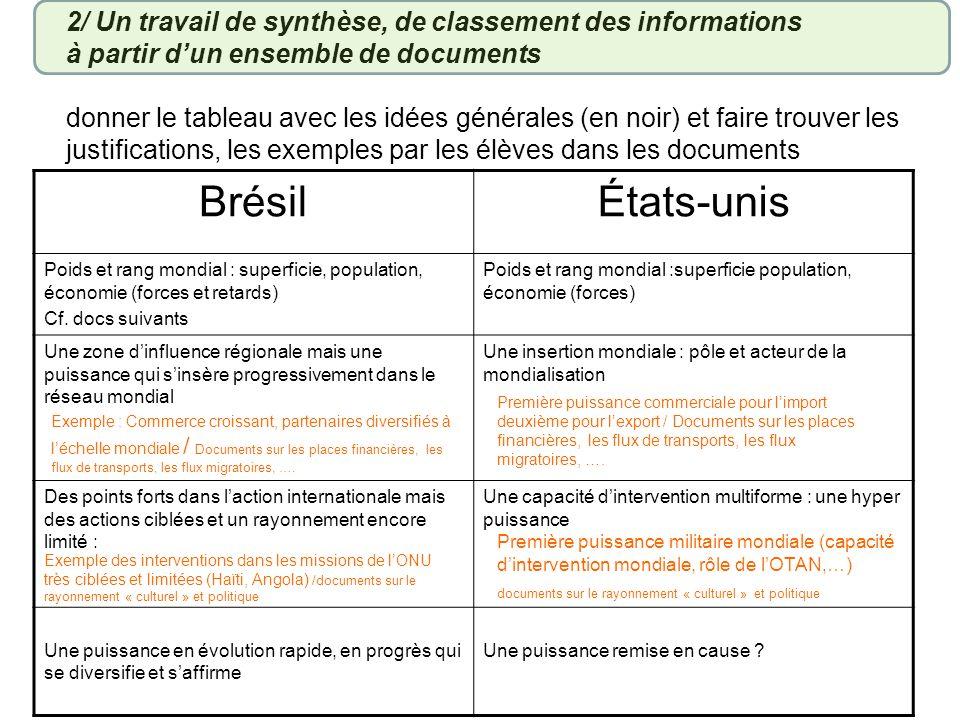 2/ Un travail de synthèse, de classement des informations