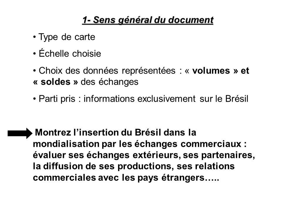 1- Sens général du document