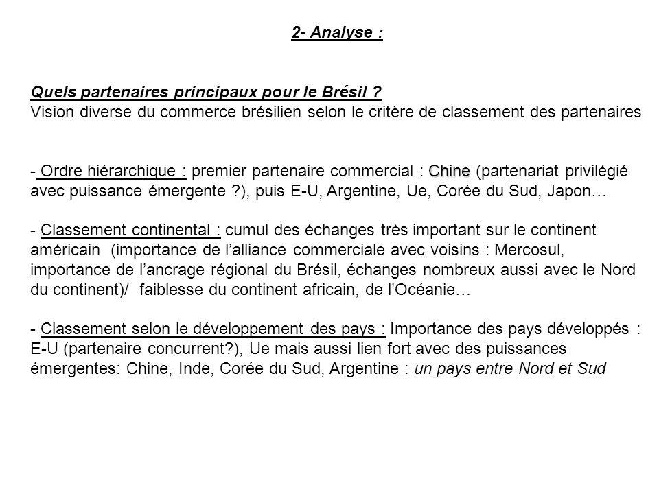 2- Analyse : Quels partenaires principaux pour le Brésil Vision diverse du commerce brésilien selon le critère de classement des partenaires.