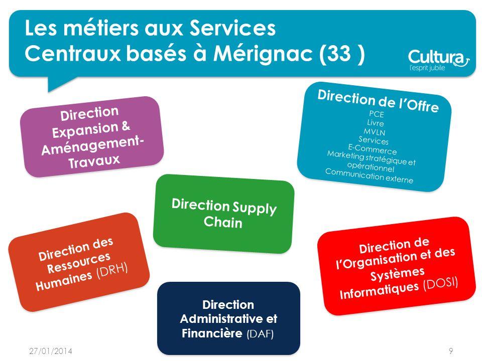 Les métiers aux Services Centraux basés à Mérignac (33 )