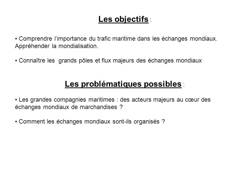 Les problématiques possibles :