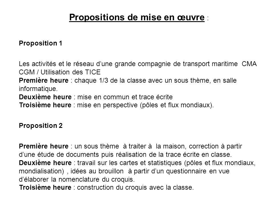 Propositions de mise en œuvre :