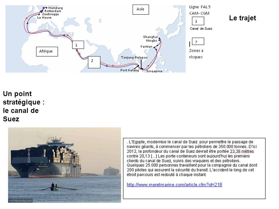 Le trajet Un point stratégique : le canal de Suez