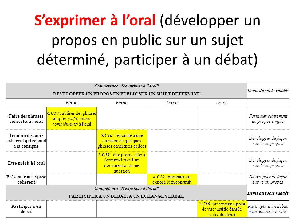 S'exprimer à l'oral (développer un propos en public sur un sujet déterminé, participer à un débat)