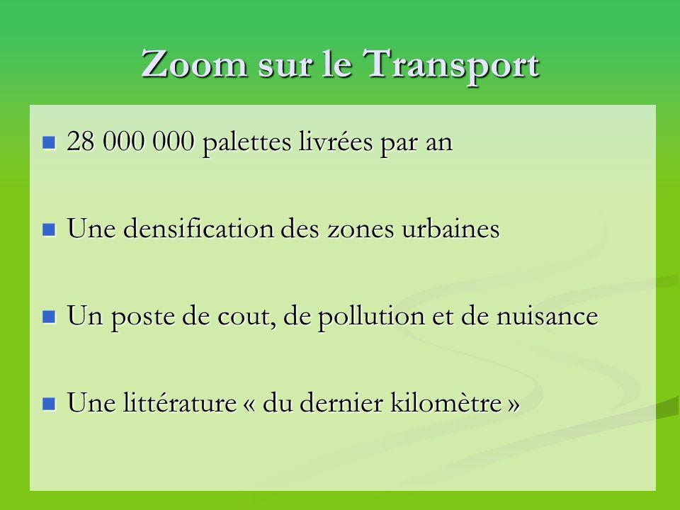 Zoom sur le Transport 28 000 000 palettes livrées par an