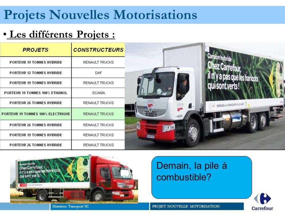 Projets Nouvelles Motorisations