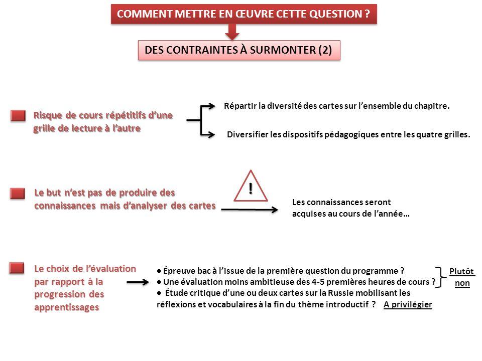 ! COMMENT METTRE EN ŒUVRE CETTE QUESTION