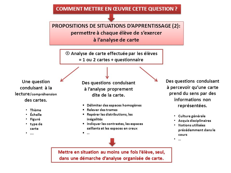 PROPOSITIONS DE SITUATIONS D'APPRENTISSAGE (2):