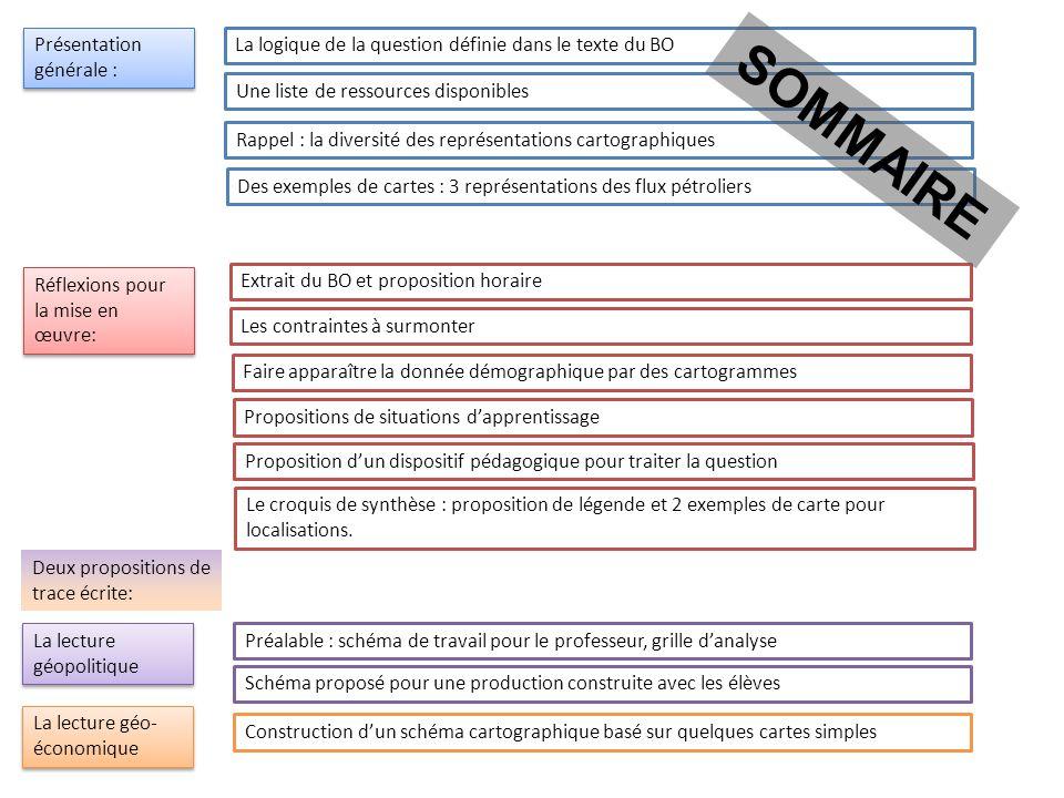 SOMMAIRE Présentation générale :