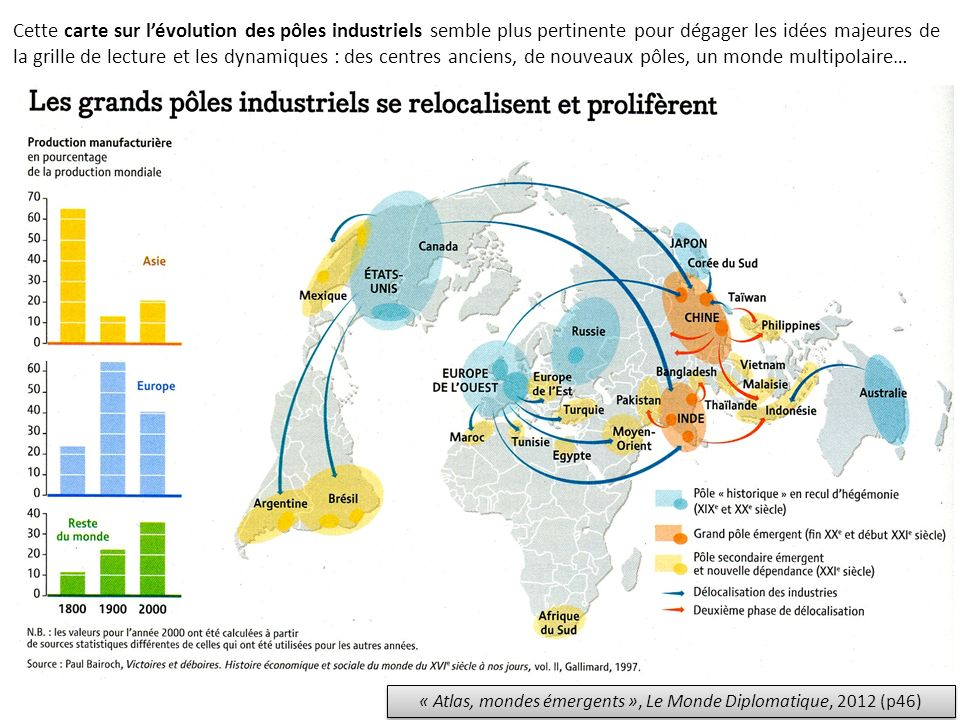« Atlas, mondes émergents », Le Monde Diplomatique, 2012 (p46)