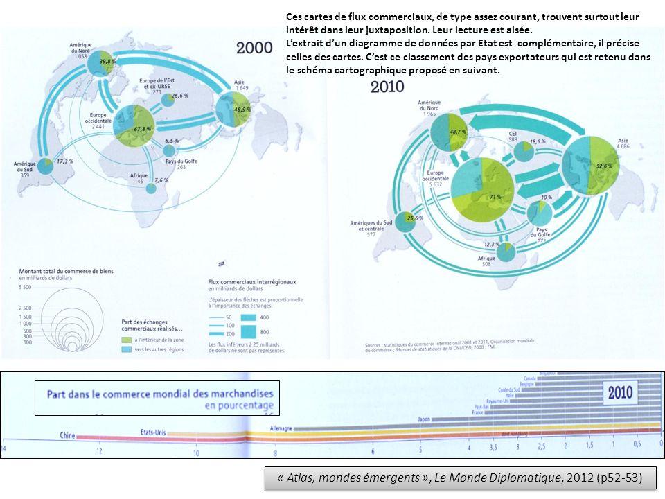 « Atlas, mondes émergents », Le Monde Diplomatique, 2012 (p52-53)