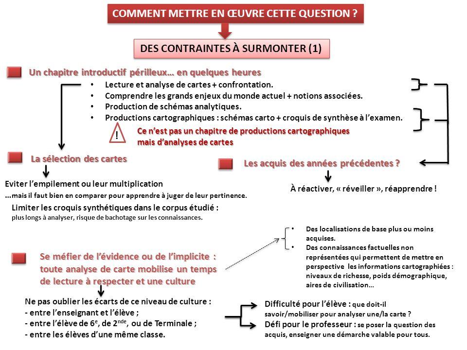 COMMENT METTRE EN ŒUVRE CETTE QUESTION