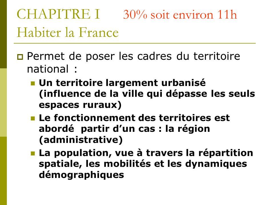 CHAPITRE I 30% soit environ 11h Habiter la France