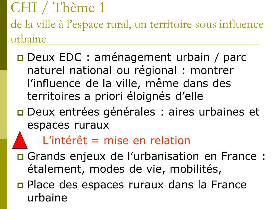 CHI / Thème 1 de la ville à l'espace rural, un territoire sous influence urbaine