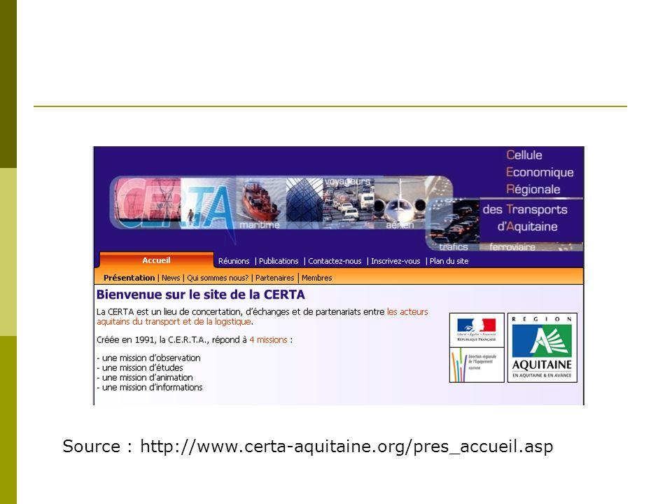 Source : http://www.certa-aquitaine.org/pres_accueil.asp