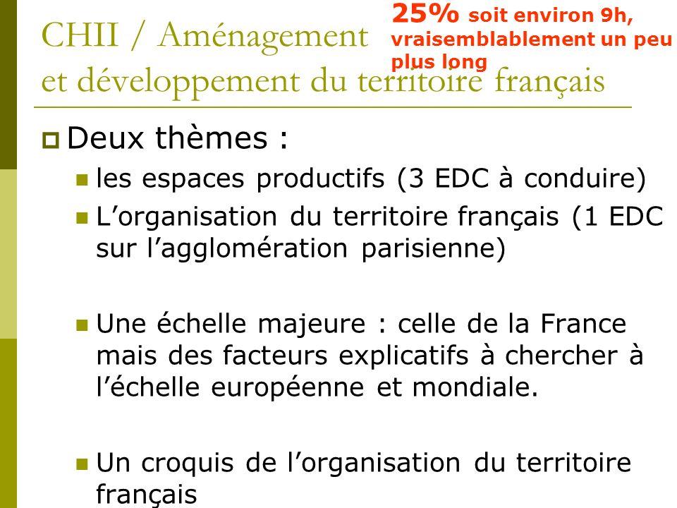 CHII / Aménagement et développement du territoire français