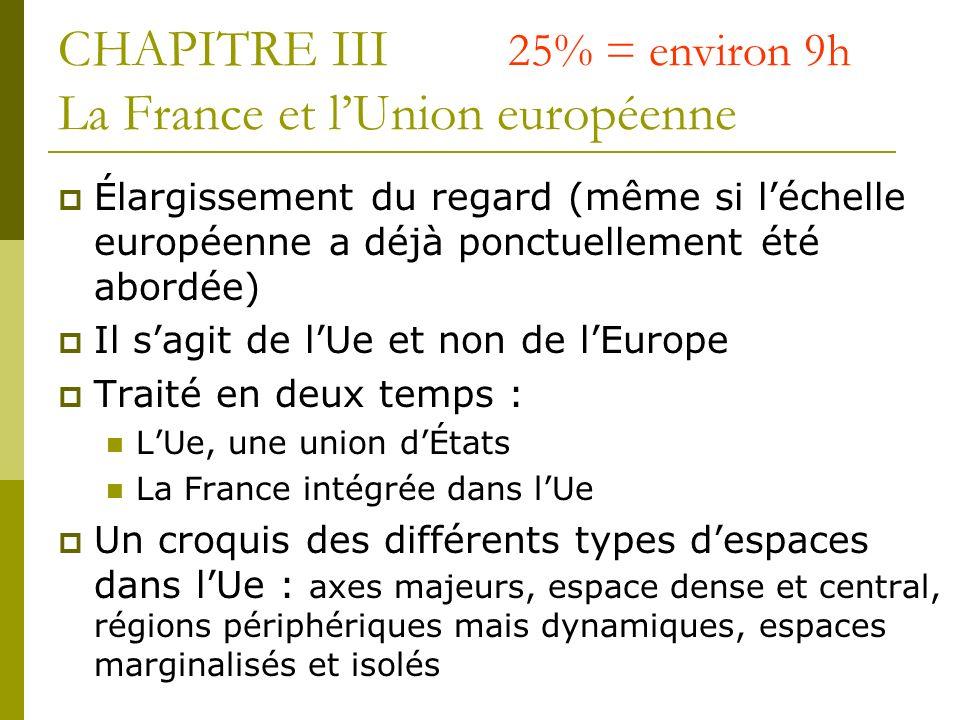 CHAPITRE III 25% = environ 9h La France et l'Union européenne