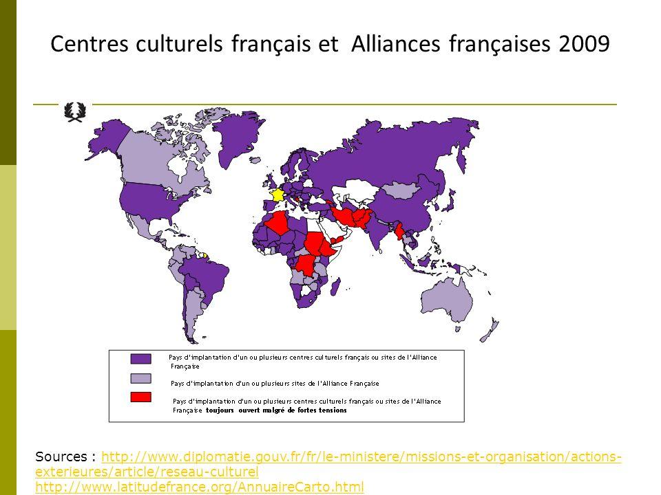 Centres culturels français et Alliances françaises 2009
