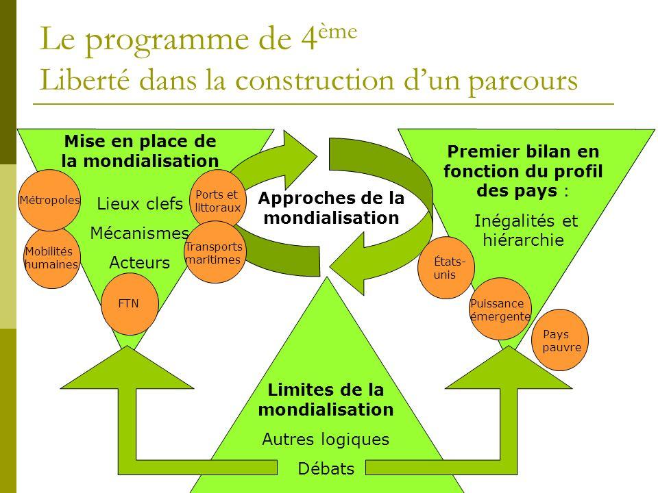Le programme de 4ème Liberté dans la construction d'un parcours