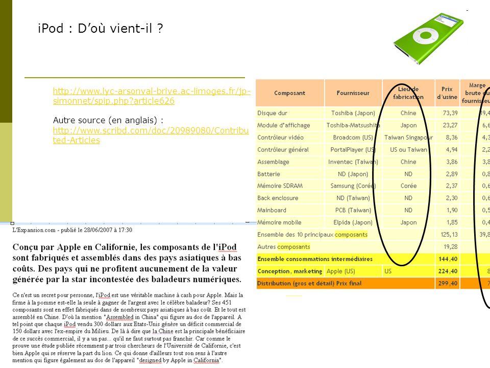 iPod : D'où vient-il http://www.lyc-arsonval-brive.ac-limoges.fr/jp-simonnet/spip.php article626.