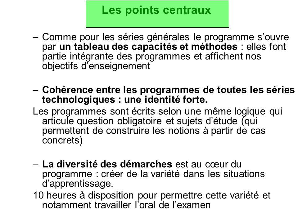 08/10/11 Les points centraux.