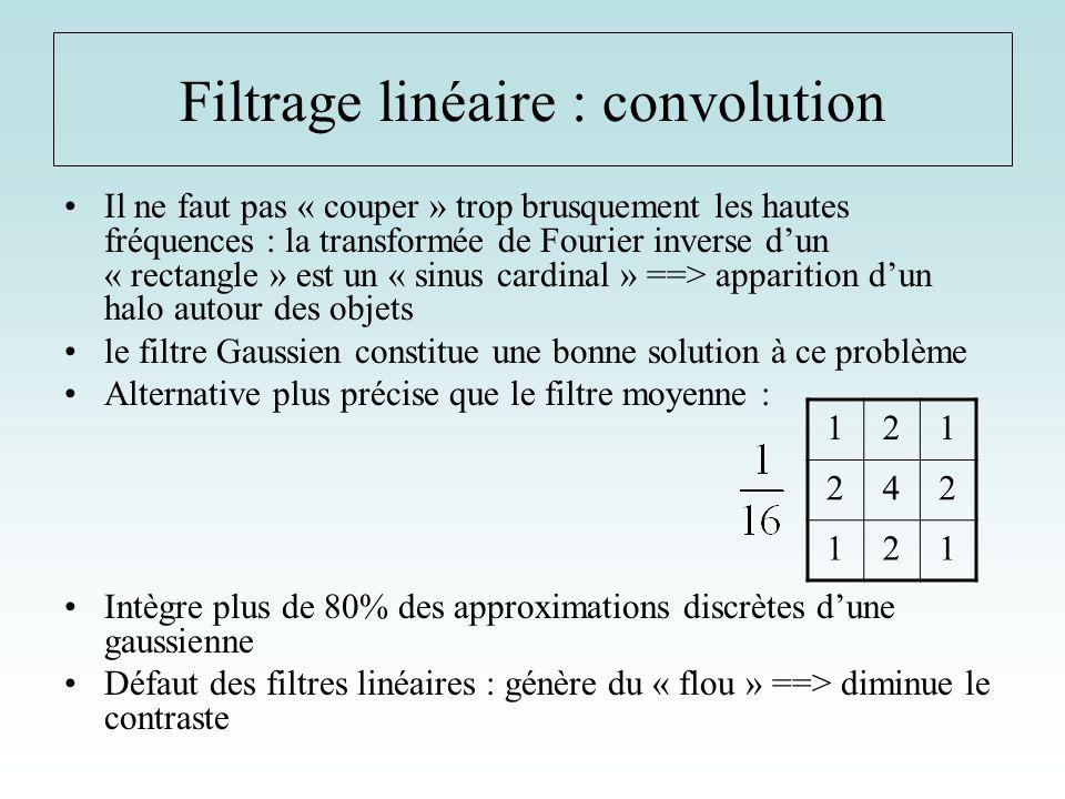 Filtrage linéaire : convolution