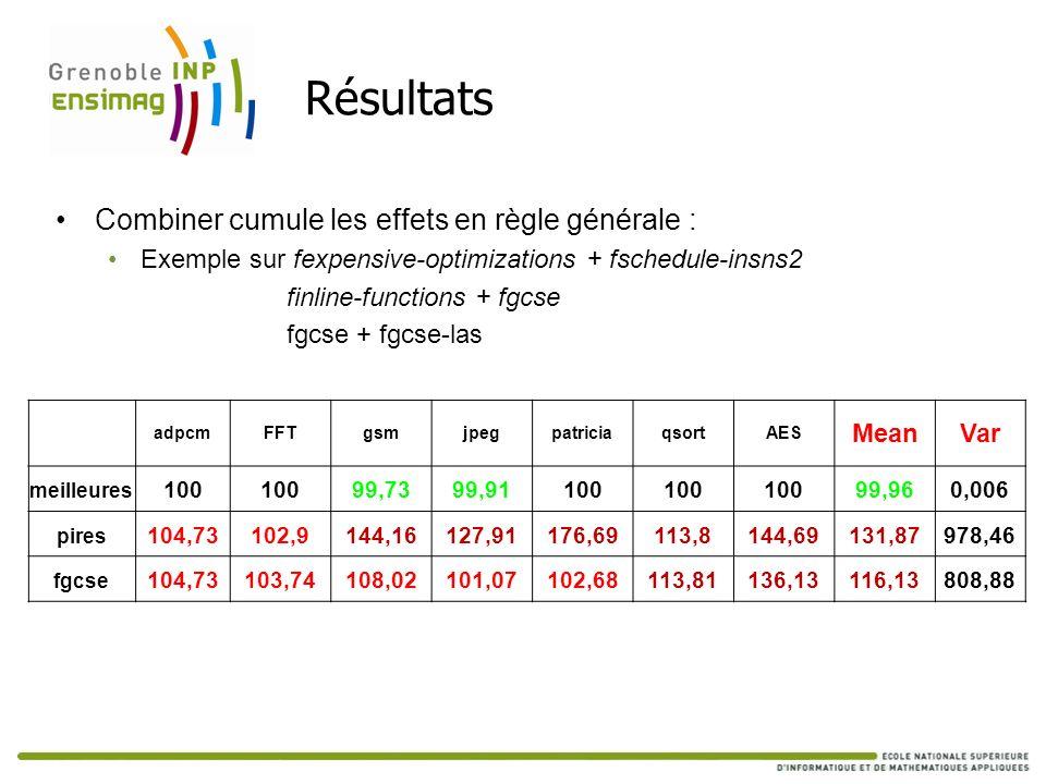 Résultats Combiner cumule les effets en règle générale :