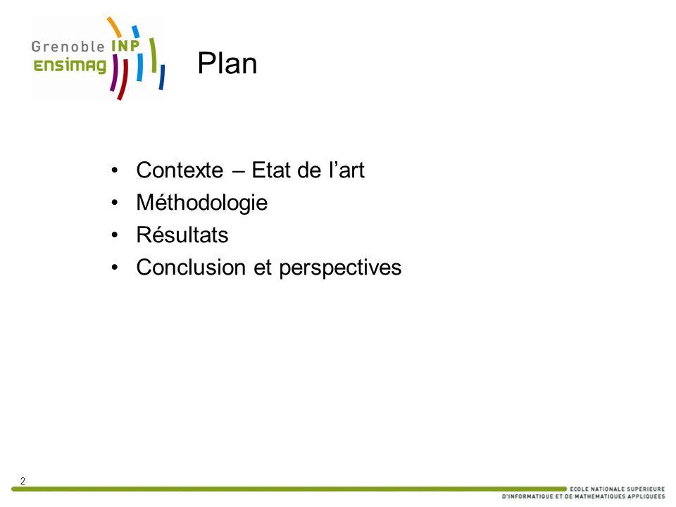Plan Contexte – Etat de l'art Méthodologie Résultats