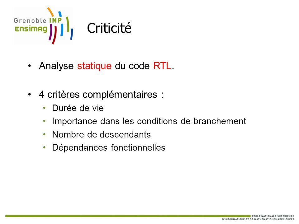Criticité Analyse statique du code RTL. 4 critères complémentaires :