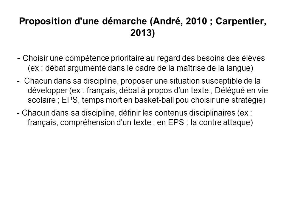 Proposition d une démarche (André, 2010 ; Carpentier, 2013)