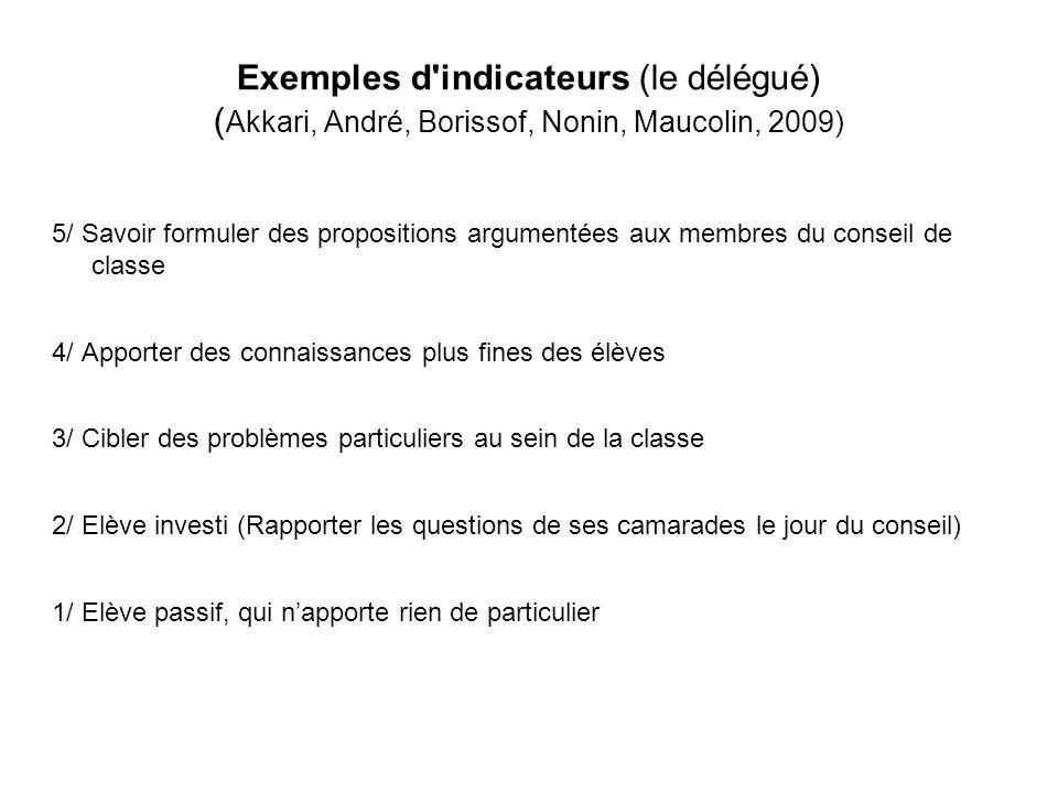 Exemples d indicateurs (le délégué) (Akkari, André, Borissof, Nonin, Maucolin, 2009)