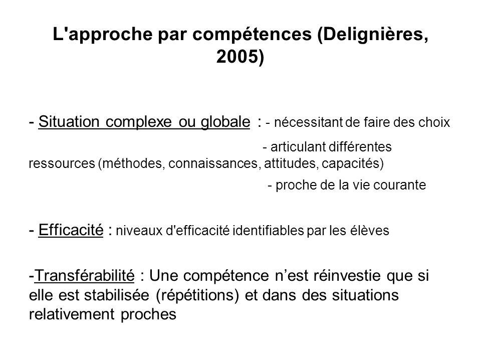 L approche par compétences (Delignières, 2005)