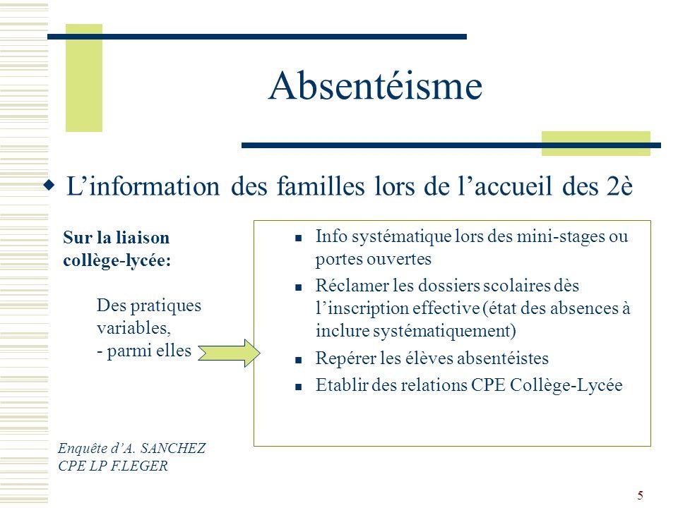 Absentéisme L'information des familles lors de l'accueil des 2è