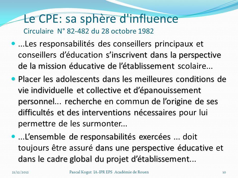 Le CPE: sa sphère d influence Circulaire N° 82-482 du 28 octobre 1982