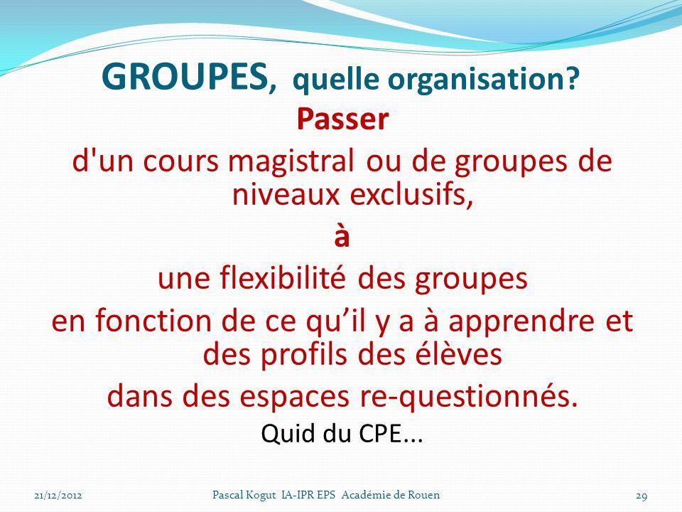 GROUPES, quelle organisation