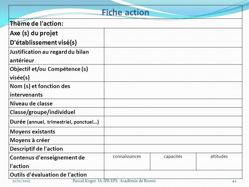 Fiche action Thème de l action: Axe (s) du projet