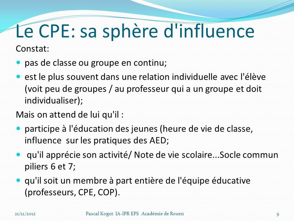 Le CPE: sa sphère d influence