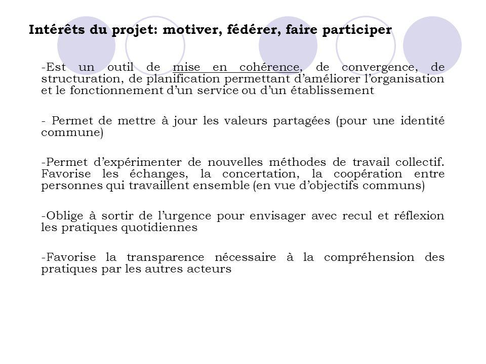 Intérêts du projet: motiver, fédérer, faire participer