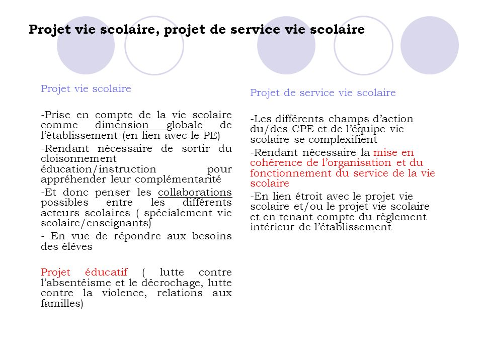 Projet de service vie scolaire ppt video online t l charger for Definition du reglement interieur
