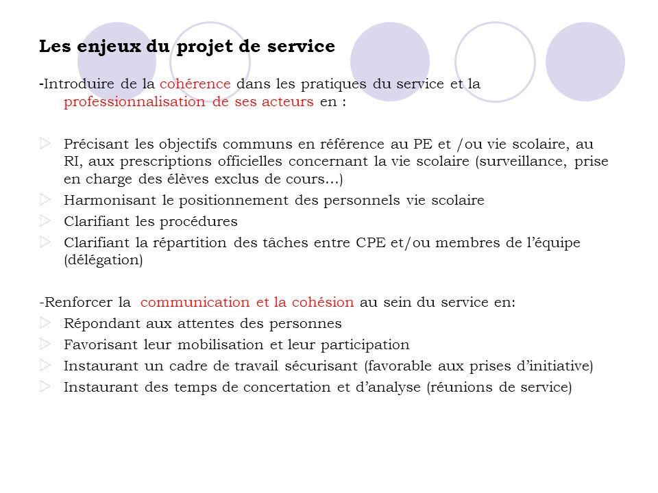 Les enjeux du projet de service