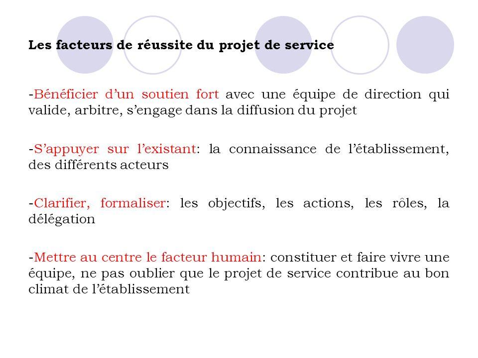 Les facteurs de réussite du projet de service