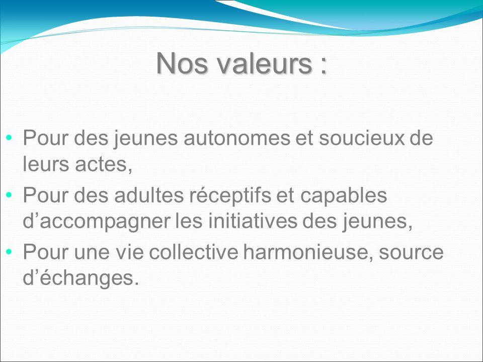 Nos valeurs : Pour des jeunes autonomes et soucieux de leurs actes,