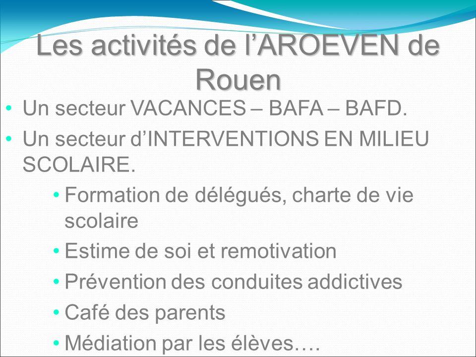Les activités de l'AROEVEN de Rouen