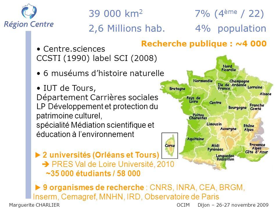 2,6 Millions hab. 4% population Recherche publique : ~4 000