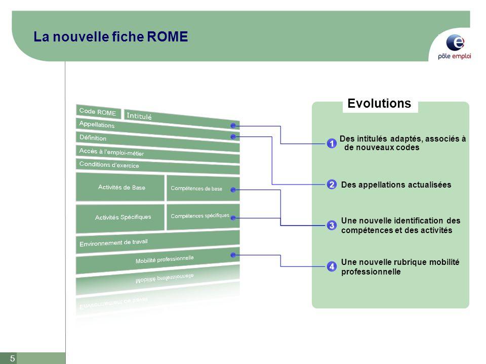 La nouvelle fiche ROME Evolutions 1 2 3 4