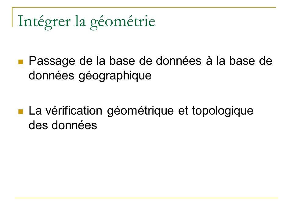 Intégrer la géométrie Passage de la base de données à la base de données géographique.