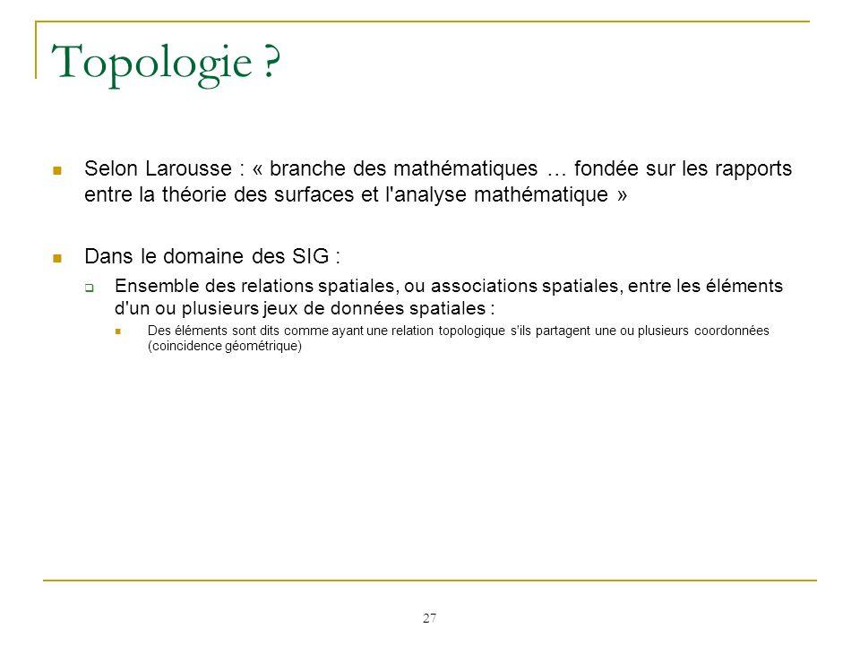 Topologie Selon Larousse : « branche des mathématiques … fondée sur les rapports entre la théorie des surfaces et l analyse mathématique »