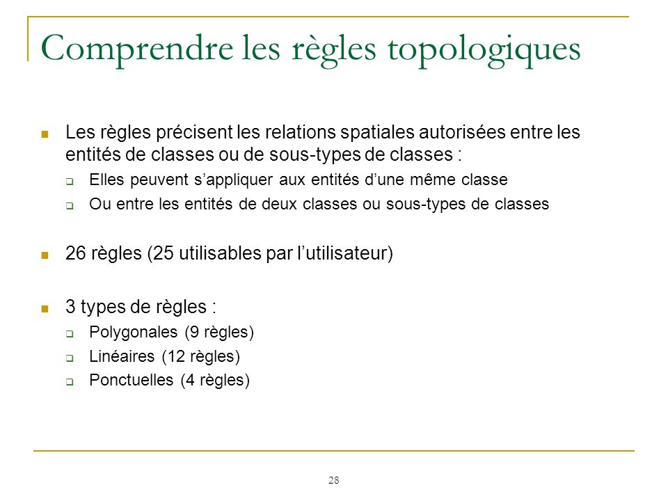 Comprendre les règles topologiques